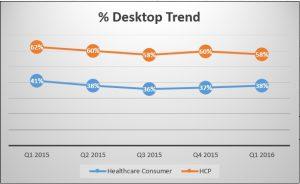 desktop-trend